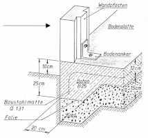 gartenhaus fachberatung bodenplatten fundamente. Black Bedroom Furniture Sets. Home Design Ideas